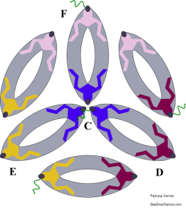 BeadMechanics_OvalTetrahedron1