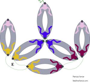 BeadMechanics_OvalTetrahedron1c