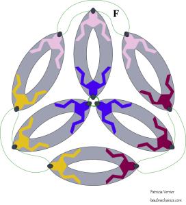 BeadMechanics_OvalTetrahedron1d
