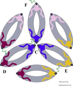 BeadMechanics_OvalTetrahedron2
